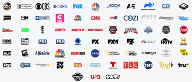 Hulu-Live-TV-70-pus-Channels-List