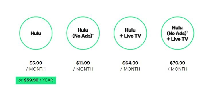 Hulu Cost